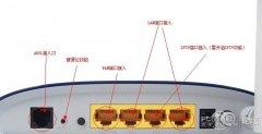 TP-LINK TL-WR843N 3G无线路由器设置教程