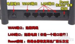 TP-LINK无线路由器设置教程