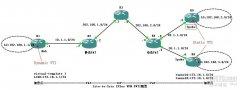 路由器DVTI与相同PAT设备后的不同路由器建立L2L
