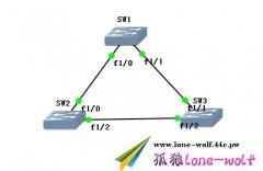 Cisco 配置STP与VTP