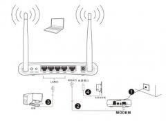 斐讯无线路由器怎么安装设置