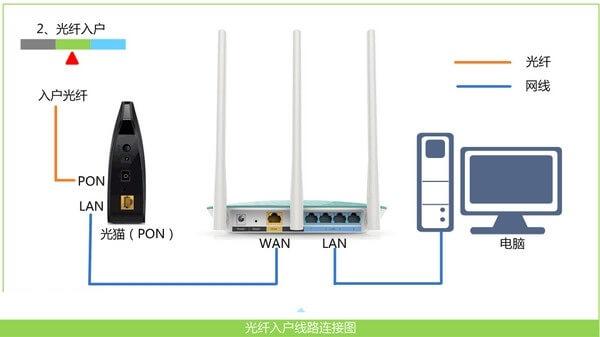 tplogin.cn修改wifi密码