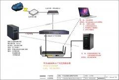 华为AR101W-S 千兆路由器安装配置教程